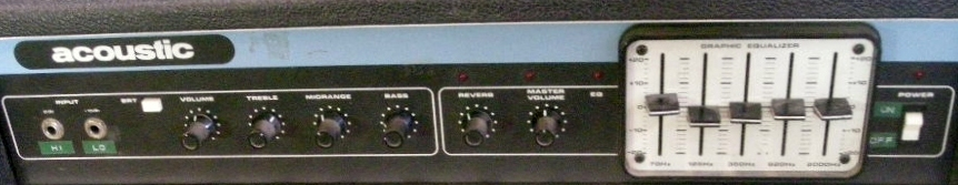 Acoustic amp control panel